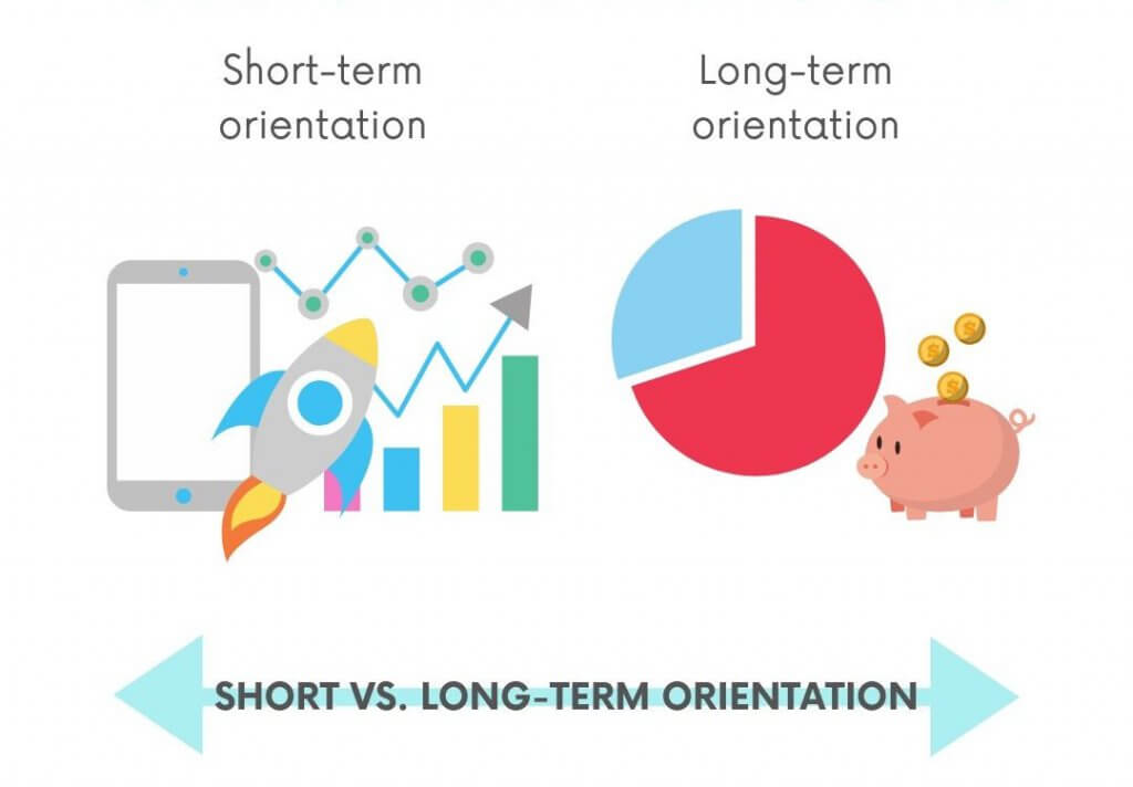 Short vs long-term orientation